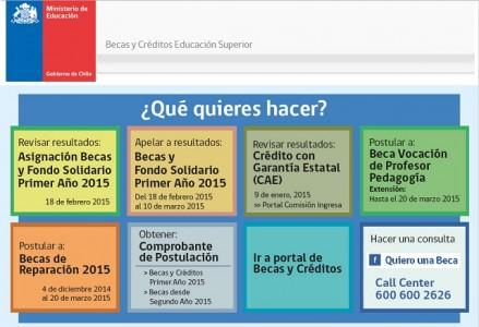 Visita www.becasycredito.cl y obtén más información.
